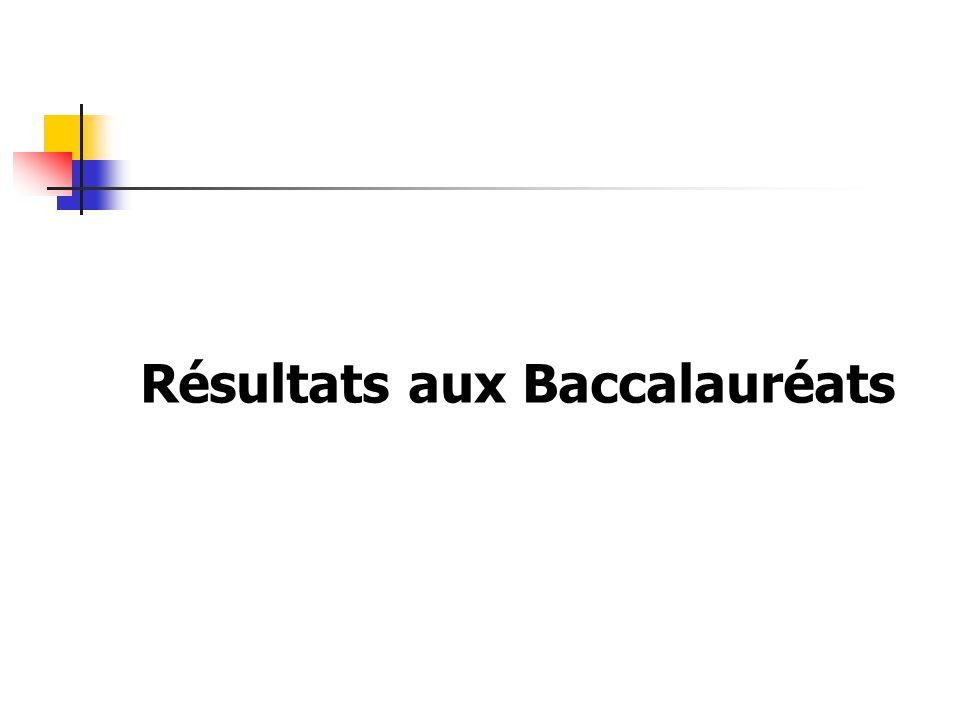 Résultats aux Baccalauréats