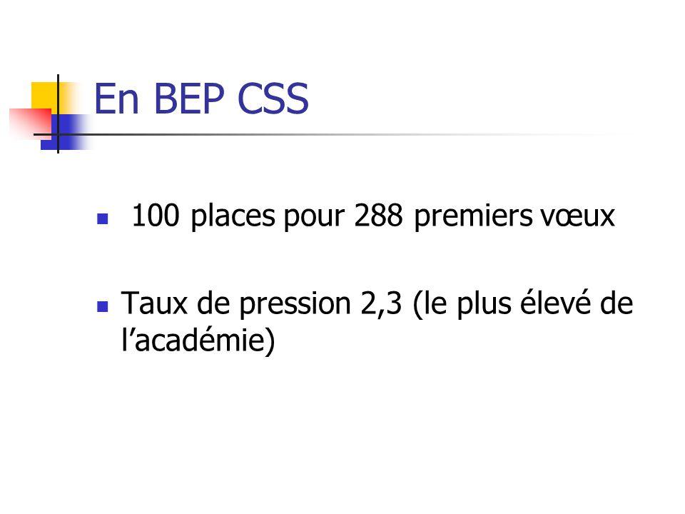 En BEP CSS 100 places pour 288 premiers vœux