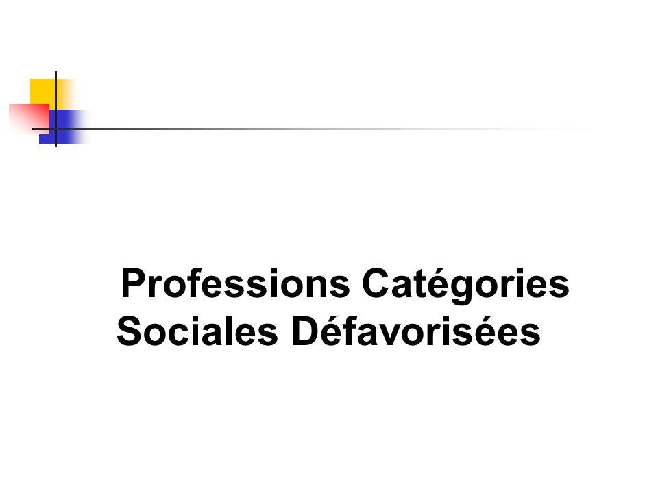 Professions Catégories Sociales Défavorisées