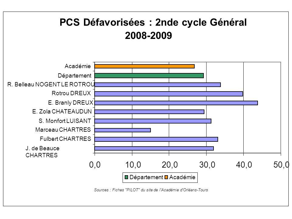 PCS Défavorisées : 2nde cycle Général 2008-2009