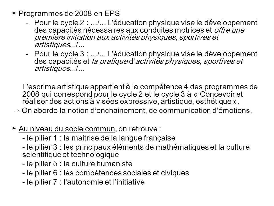 ► Programmes de 2008 en EPS