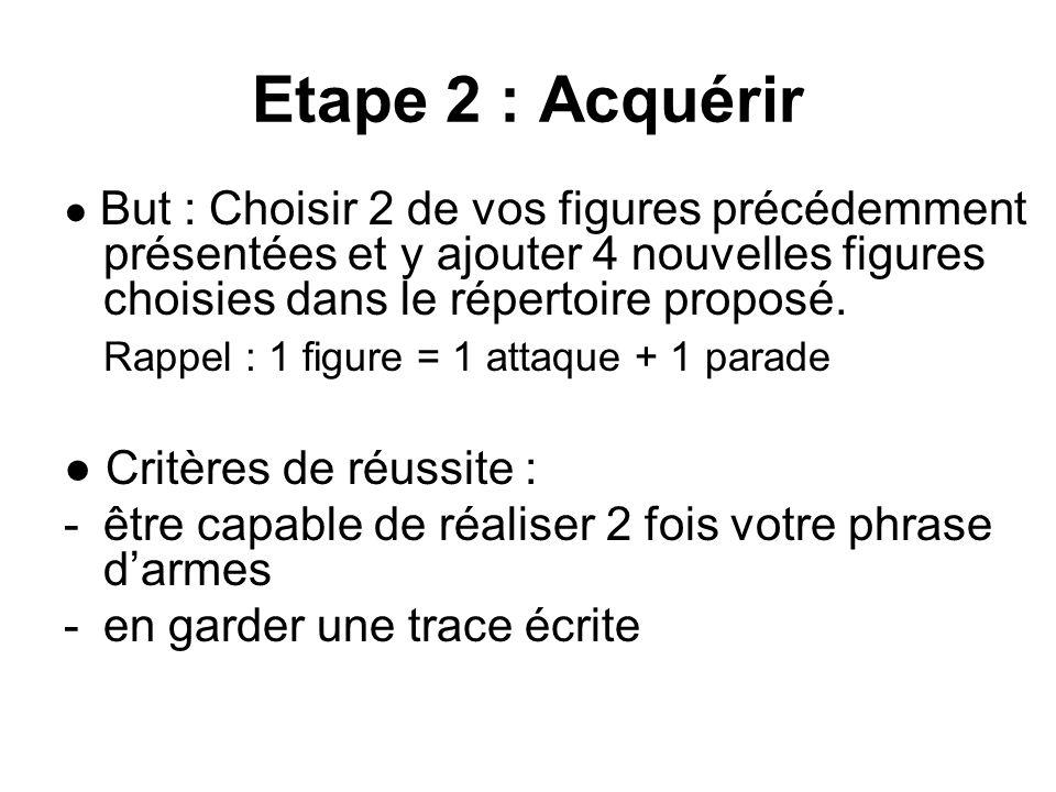 Etape 2 : Acquérir Rappel : 1 figure = 1 attaque + 1 parade