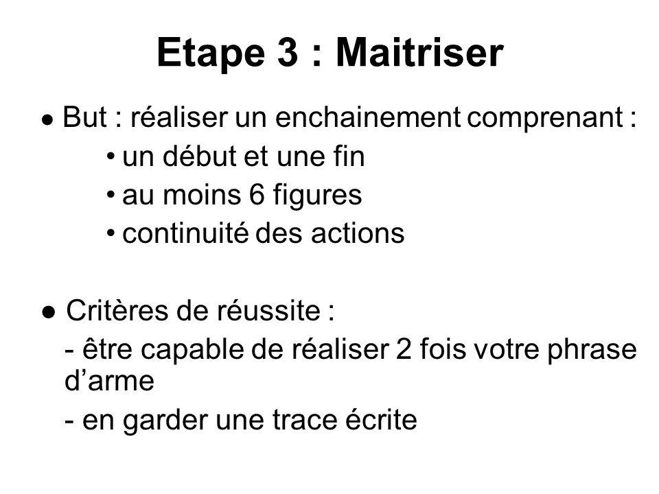 Etape 3 : Maitriser un début et une fin au moins 6 figures