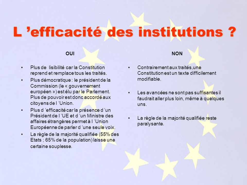 L 'efficacité des institutions