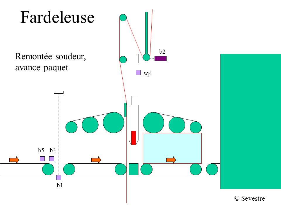 Fardeleuse b2 Remontée soudeur, avance paquet sq4 b5 b3 b1 © Sevestre