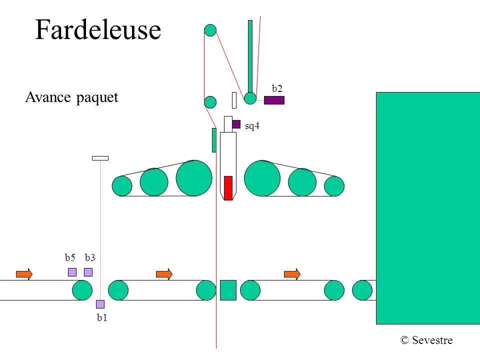 Fardeleuse b2 Avance paquet sq4 b5 b3 b1 © Sevestre