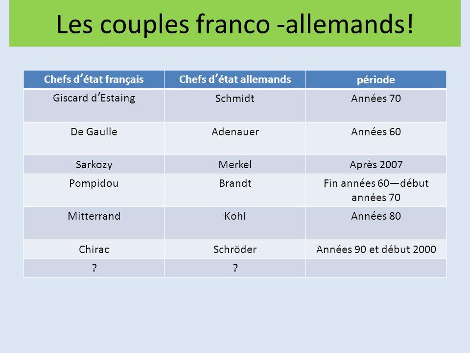 Les couples franco -allemands!
