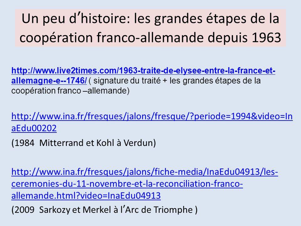 Un peu d'histoire: les grandes étapes de la coopération franco-allemande depuis 1963