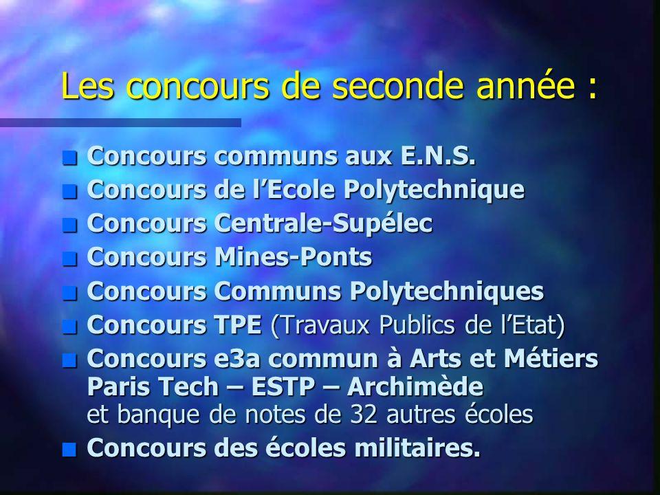 Les concours de seconde année :
