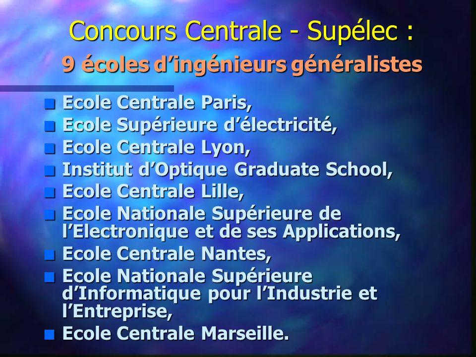 Concours Centrale - Supélec : 9 écoles d'ingénieurs généralistes