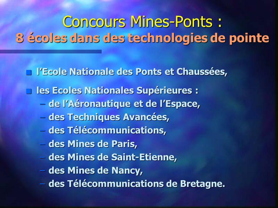 Concours Mines-Ponts : 8 écoles dans des technologies de pointe