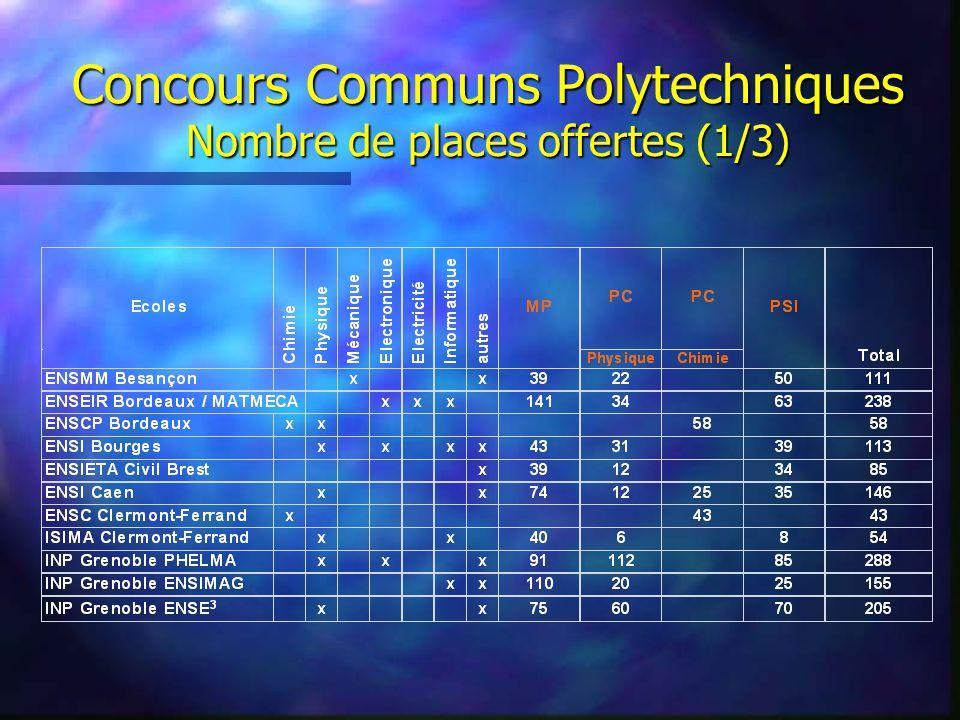 Concours Communs Polytechniques Nombre de places offertes (1/3)