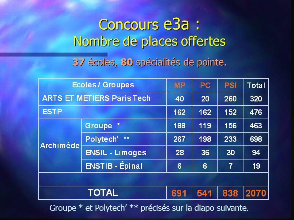 Concours e3a : Nombre de places offertes