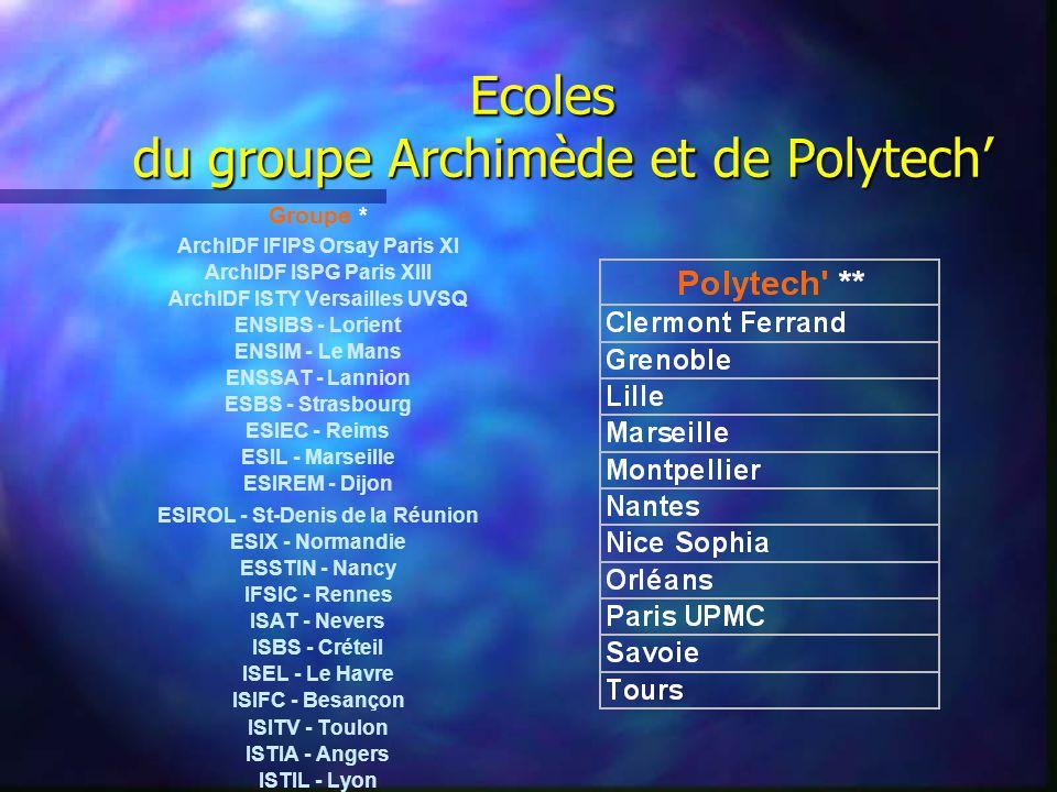 Ecoles du groupe Archimède et de Polytech'