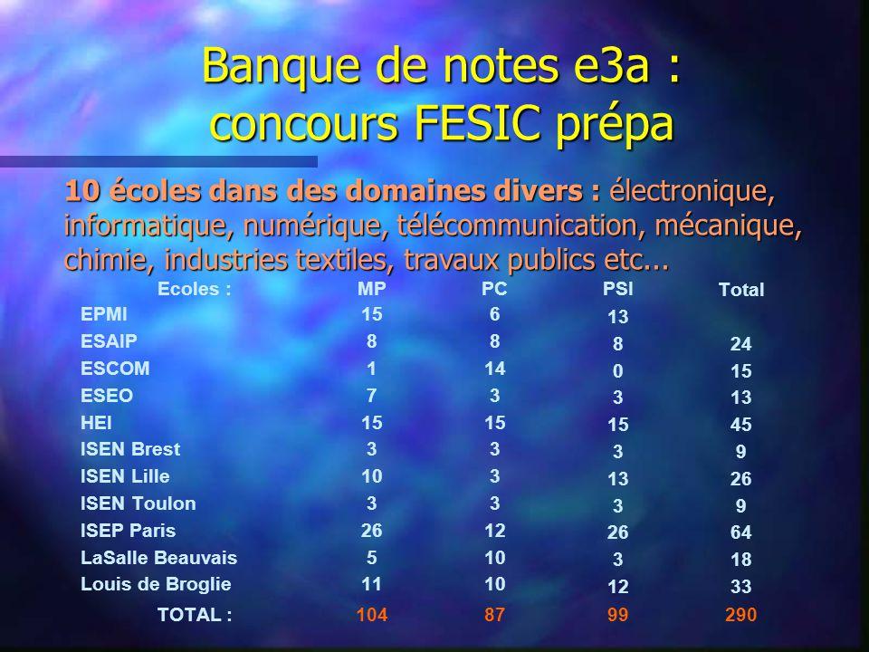 Banque de notes e3a : concours FESIC prépa