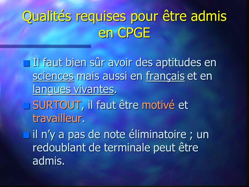 Qualités requises pour être admis en CPGE