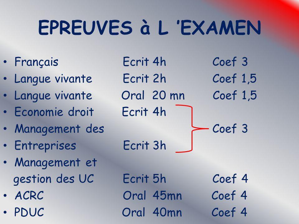 EPREUVES à L 'EXAMEN Français Ecrit 4h Coef 3