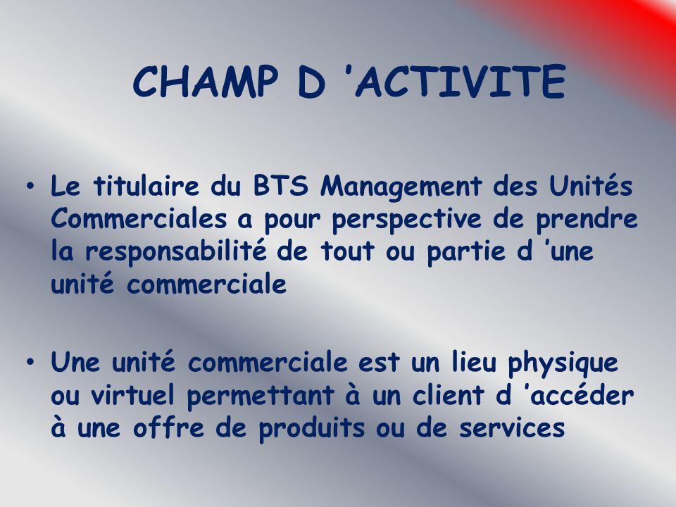 CHAMP D 'ACTIVITE
