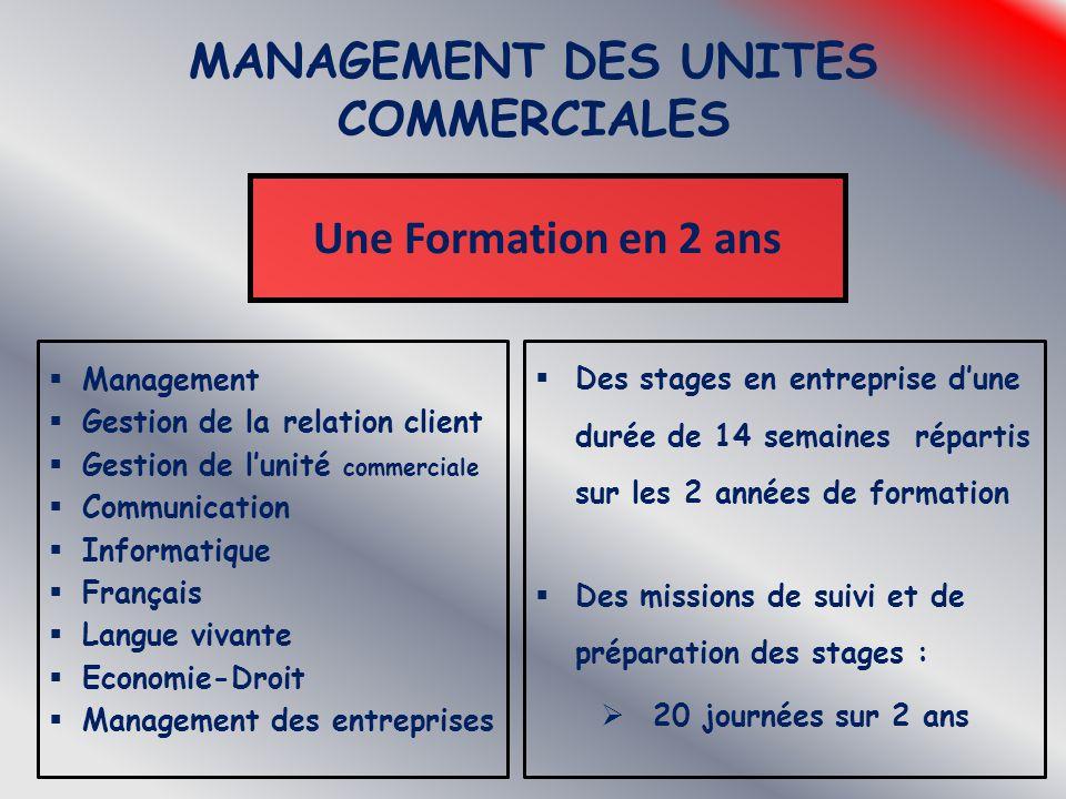 MANAGEMENT DES UNITES COMMERCIALES