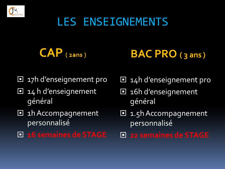 CAP ( 2ans ) LES ENSEIGNEMENTS BAC PRO ( 3 ans )