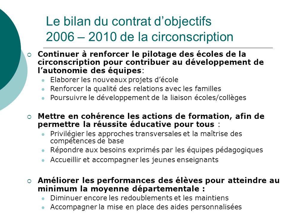 Le bilan du contrat d'objectifs 2006 – 2010 de la circonscription
