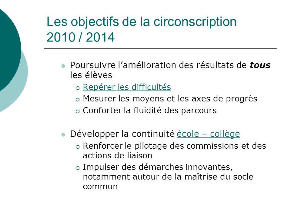 Les objectifs de la circonscription 2010 / 2014