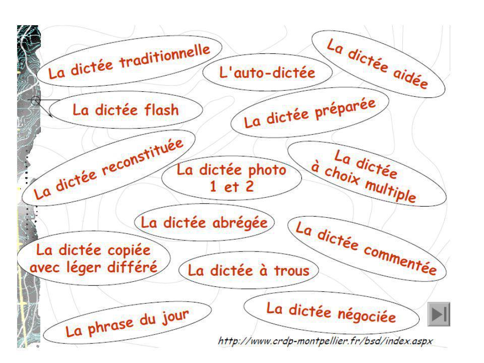 Le « savoir dicter » Double lecture intégrale préalable. Dicter par phrases simples entières.