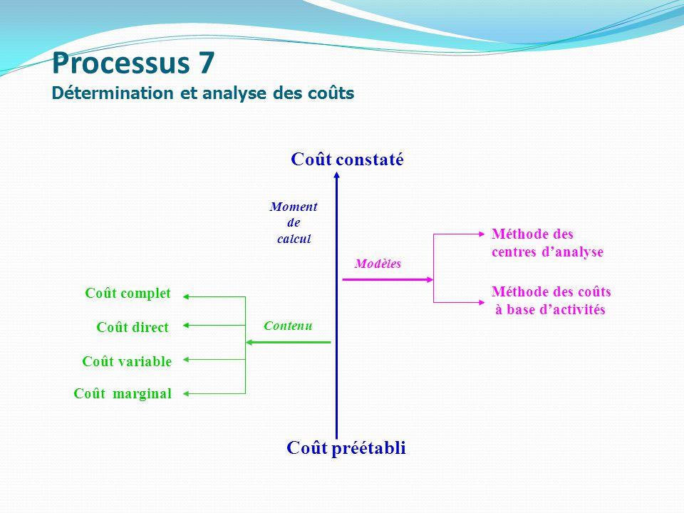 Processus 7 Détermination et analyse des coûts