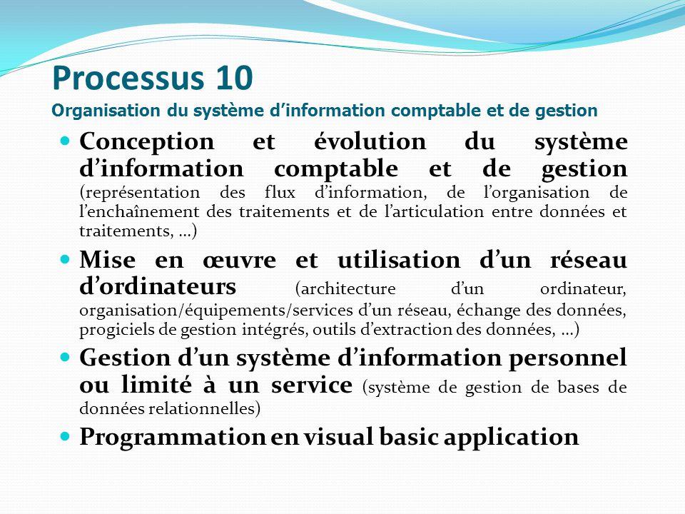 Processus 10 Organisation du système d'information comptable et de gestion