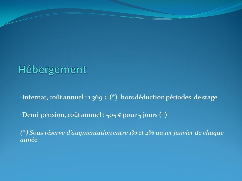 Hébergement Internat, coût annuel : 1 369 € (*) hors déduction périodes de stage. Demi-pension, coût annuel : 505 € pour 5 jours (*)