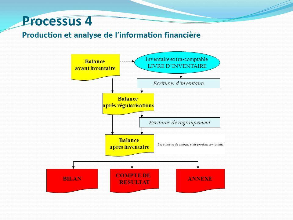 Processus 4 Production et analyse de l'information financière