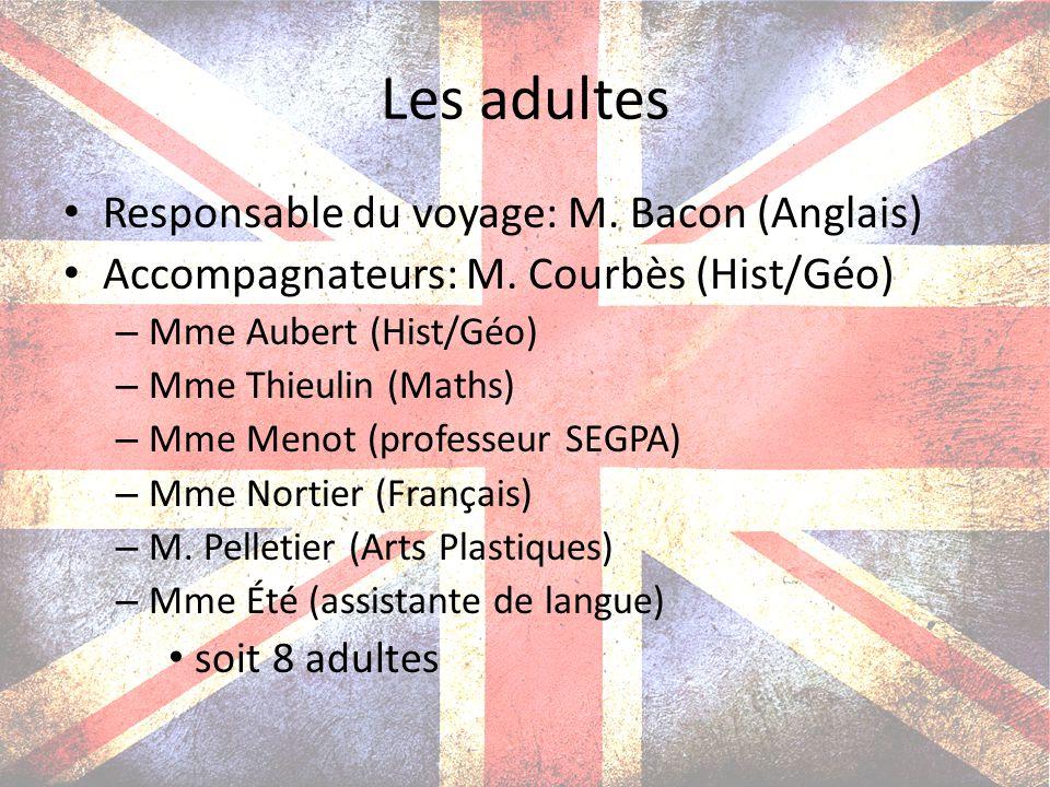 Les adultes Responsable du voyage: M. Bacon (Anglais)