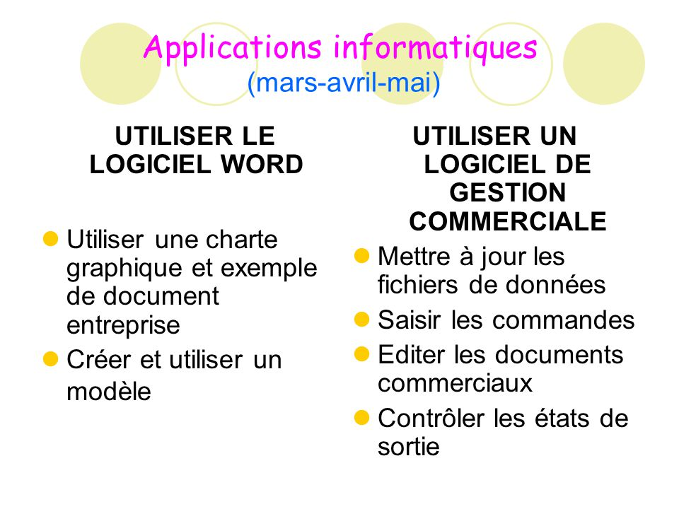 Applications informatiques (mars-avril-mai)
