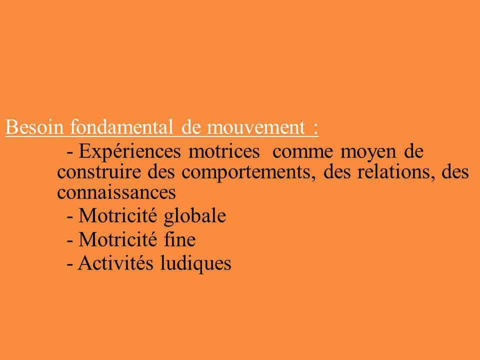 Besoin fondamental de mouvement :