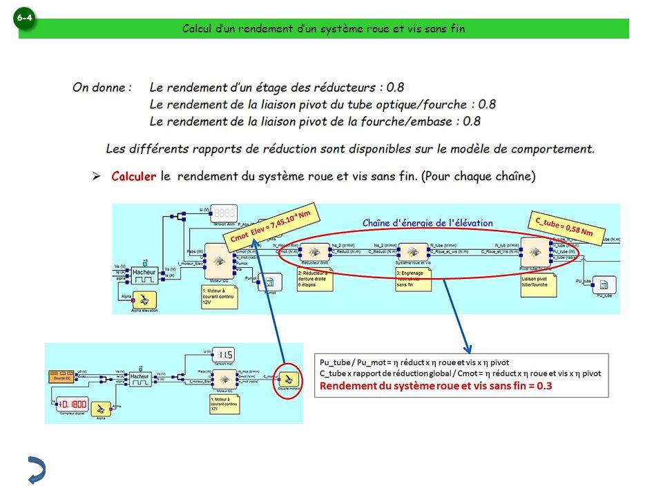 Calcul d'un rendement d'un système roue et vis sans fin
