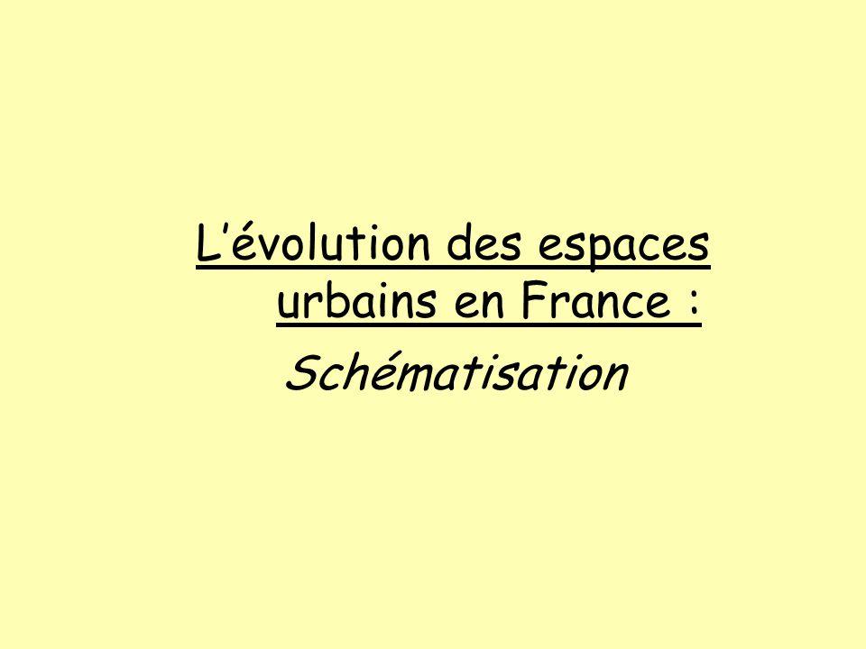 L'évolution des espaces urbains en France :