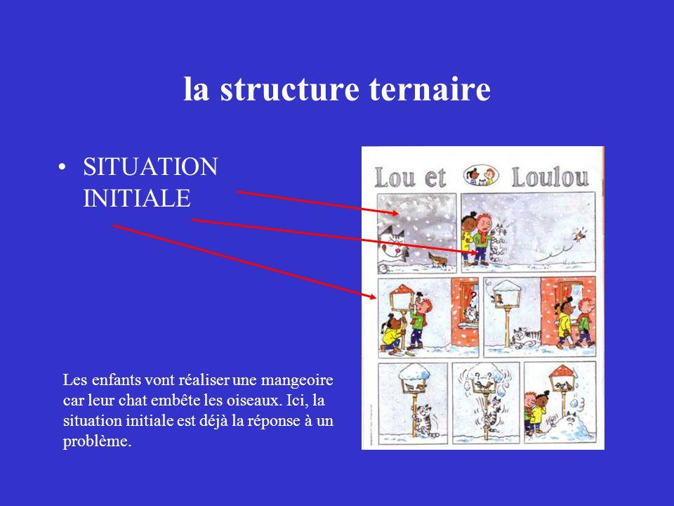 la structure ternaire SITUATION INITIALE