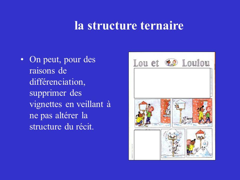 la structure ternaire On peut, pour des raisons de différenciation, supprimer des vignettes en veillant à ne pas altérer la structure du récit.