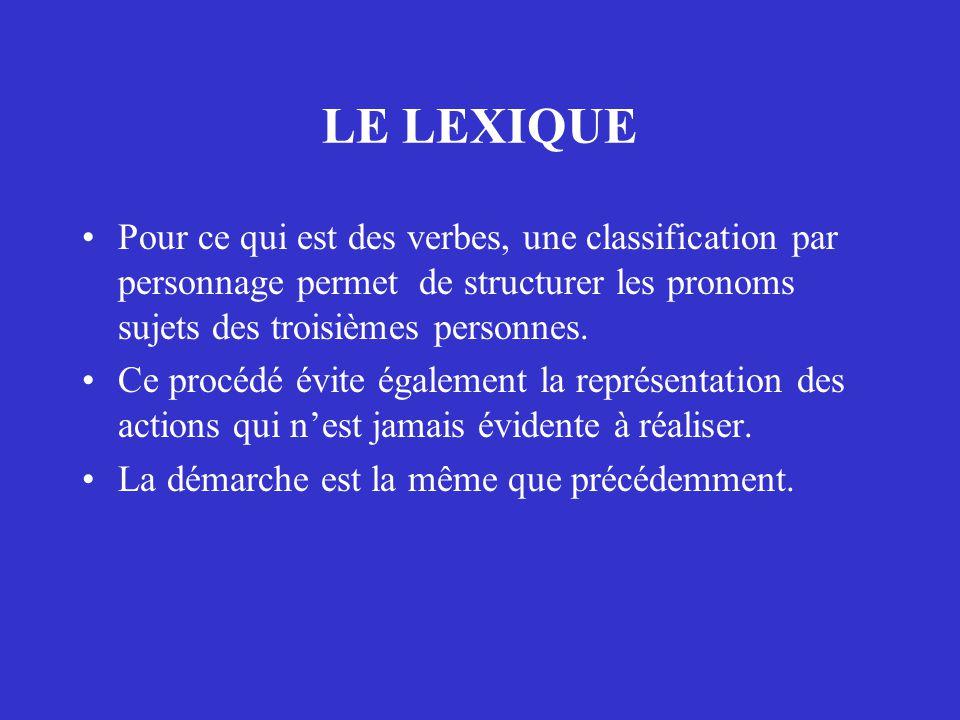 LE LEXIQUE Pour ce qui est des verbes, une classification par personnage permet de structurer les pronoms sujets des troisièmes personnes.