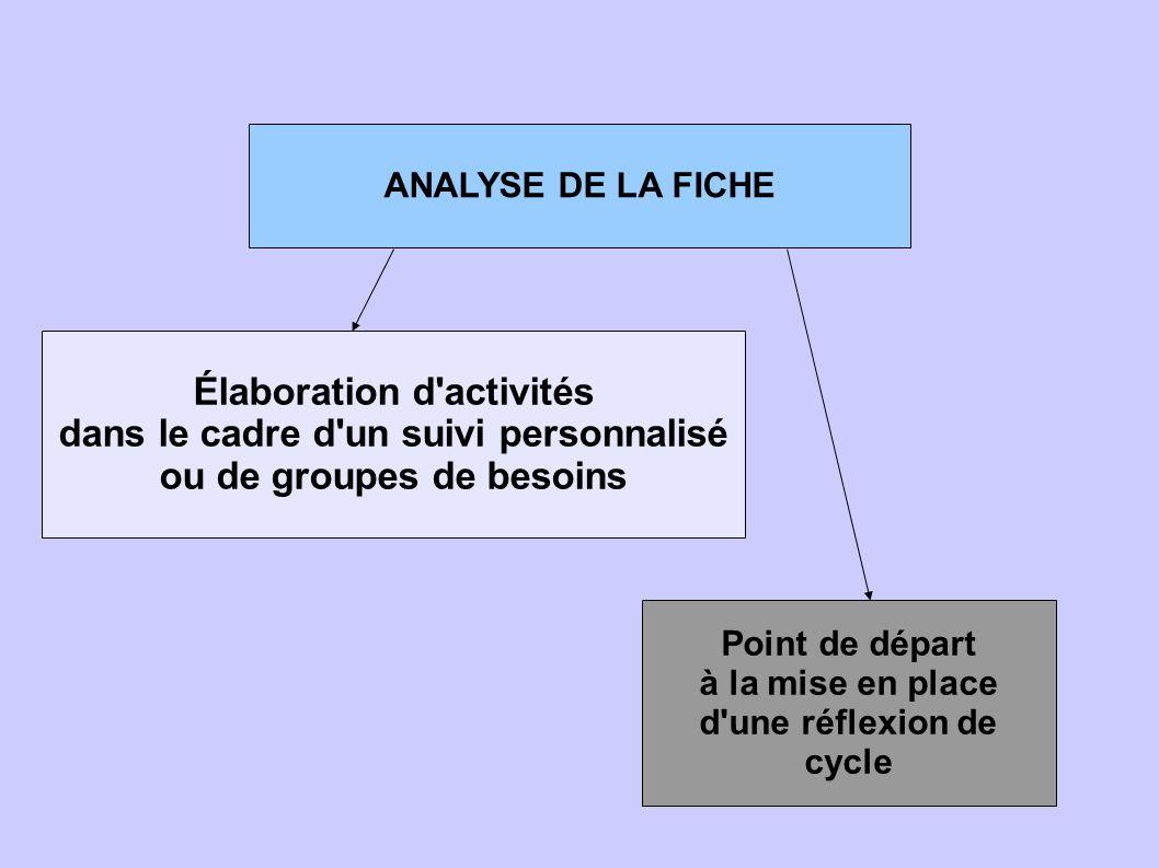 Élaboration d activités dans le cadre d un suivi personnalisé
