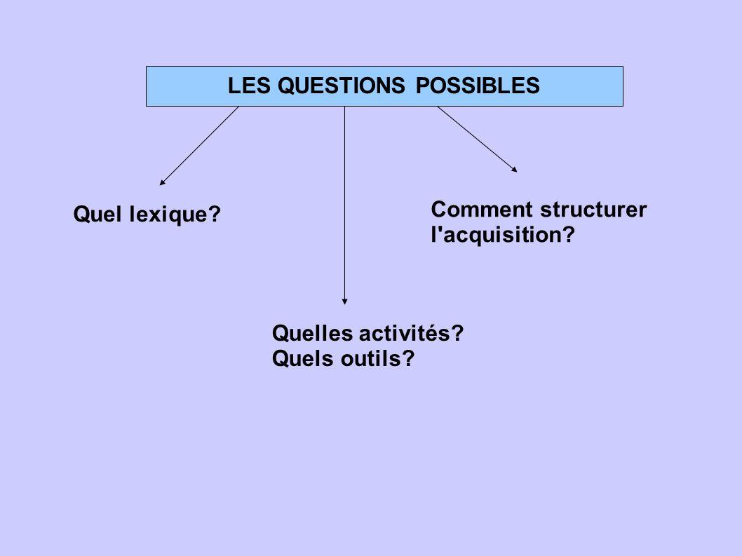 LES QUESTIONS POSSIBLES