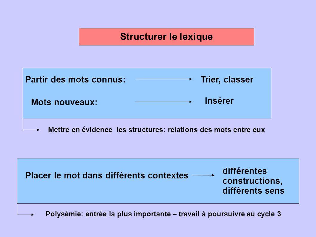 Structurer le lexique Partir des mots connus: Trier, classer