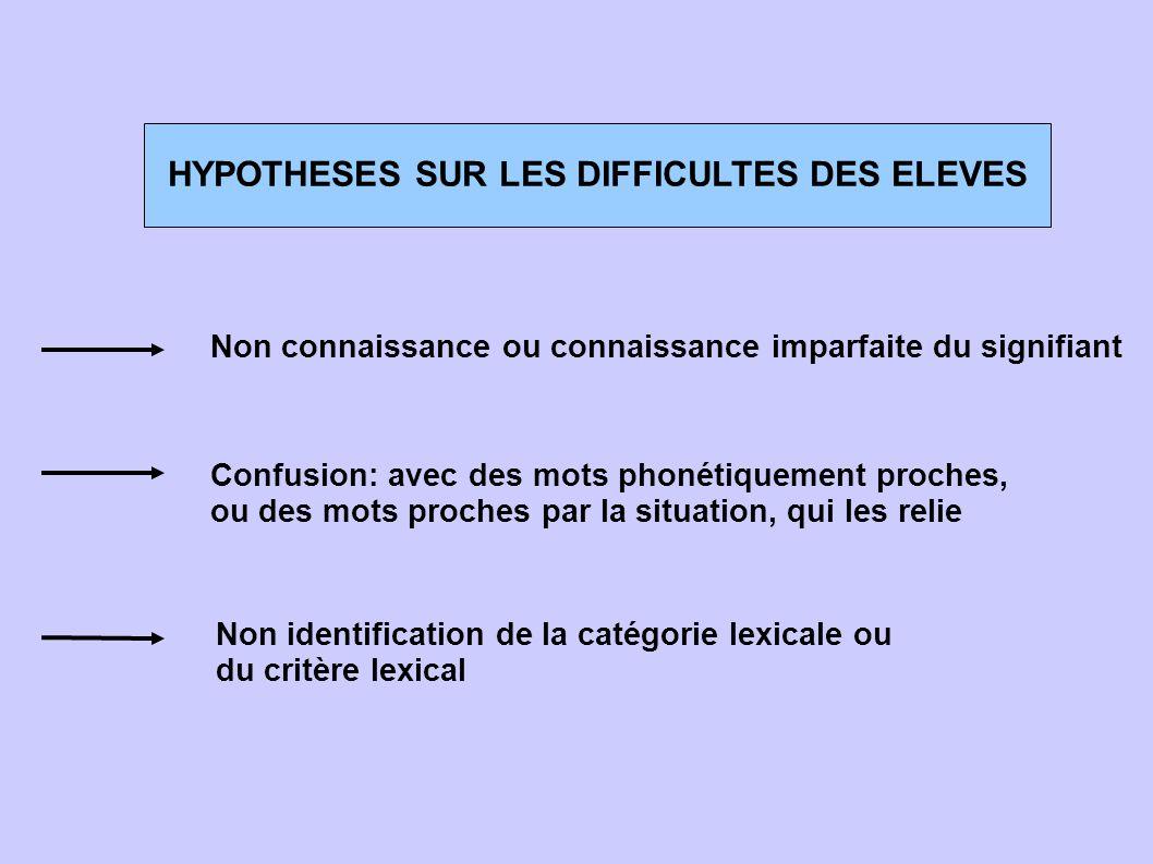 HYPOTHESES SUR LES DIFFICULTES DES ELEVES