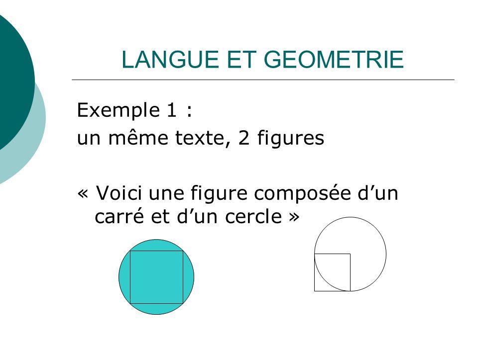 LANGUE ET GEOMETRIE Exemple 1 : un même texte, 2 figures