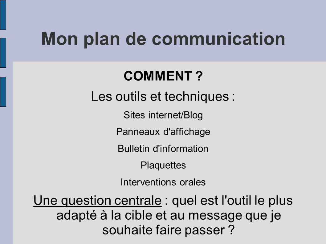 Mon plan de communication