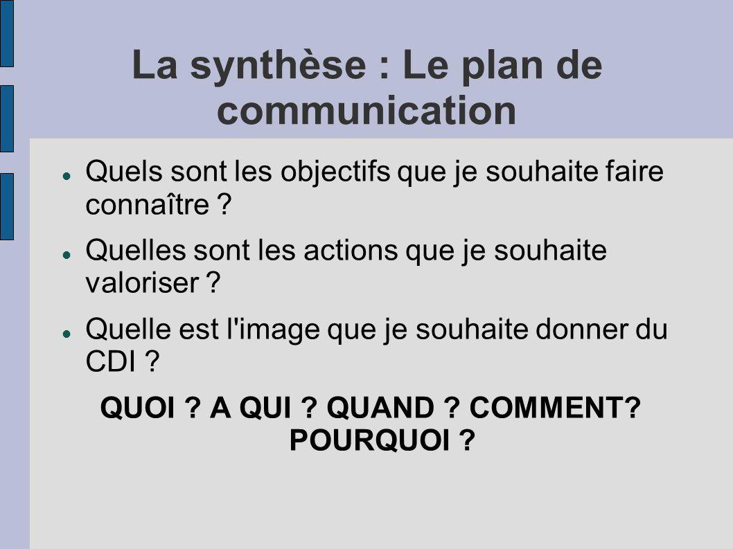 La synthèse : Le plan de communication