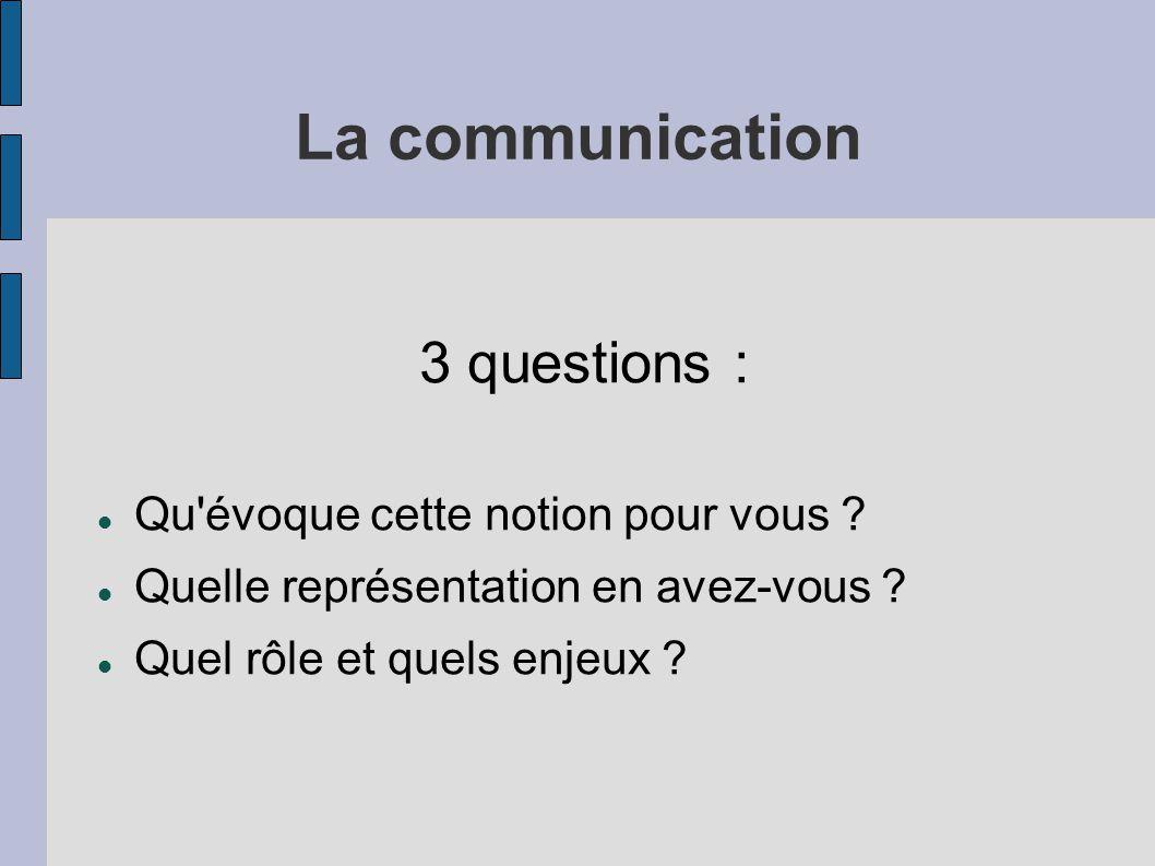 La communication 3 questions : Qu évoque cette notion pour vous