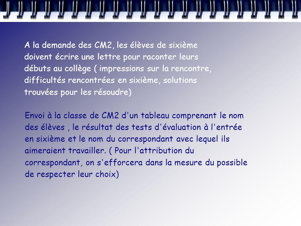 A la demande des CM2, les élèves de sixième doivent écrire une lettre pour raconter leurs débuts au collège ( impressions sur la rencontre, difficultés rencontrées en sixième, solutions trouvées pour les résoudre)
