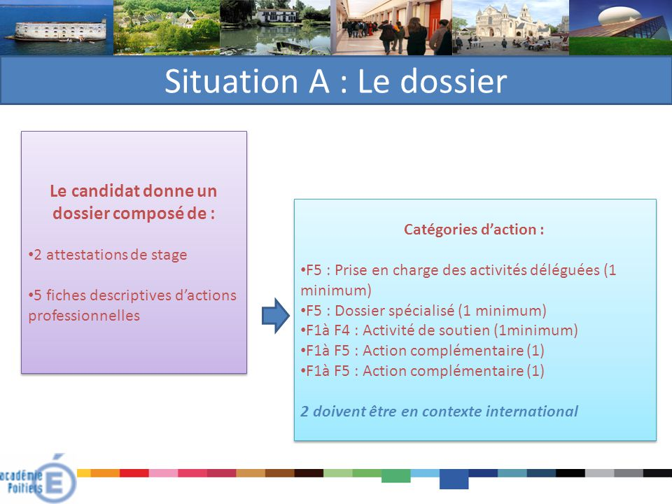 Situation A : Le dossier