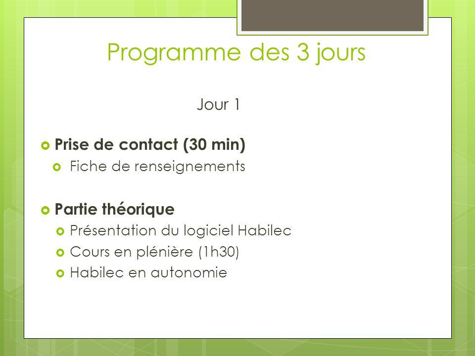 Programme des 3 jours Jour 1 Prise de contact (30 min)